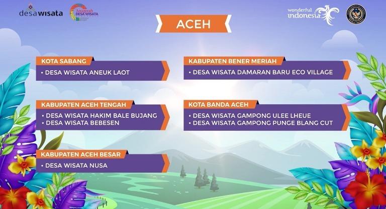 Membanggakan Bener Meriah: Desa Wisata Damaran Baru Ecovillage Masuk Nominasi dalam Ajang Anugerah Desa Wisata Indonesia 2021
